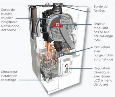 Service chauffagiste genappe en 1h chez vous 0491 06 04 04 - Comment detecter une fuite de gaz ...