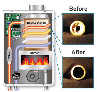 diagramme detartrage chauffe eau avant apres